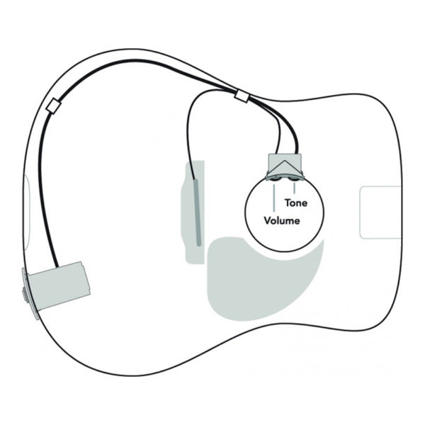 Sonitone diagram